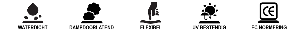 Protecx Dampopen Folie Foliarex Strotex-Q Eigenschappen